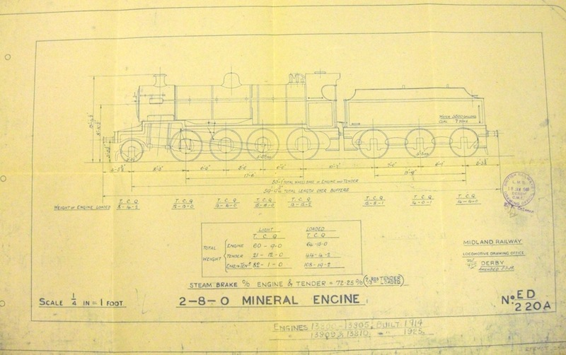 Mineral loco weight diagram
